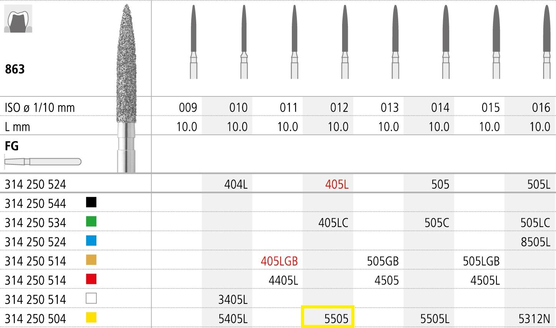 5505 5'li Klinik Paket - FG 5505  Kesim: 863 - Alev Uçlu model Elmas Frez  Kuron Hazırlama