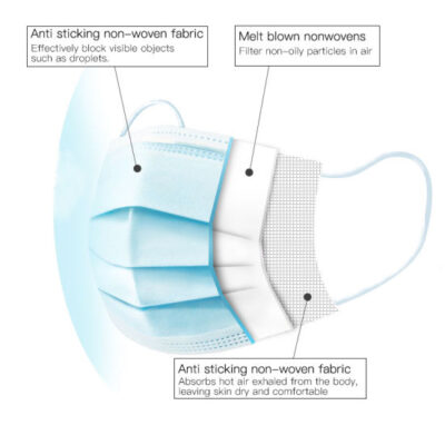 3 Katlı Cerrahi Maske Meltblown